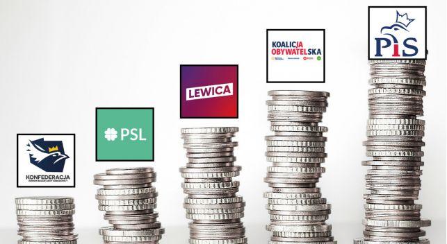 """Wyborcy """"załatwili"""" politykom prawie 70 mln złotych extra kasy. Zobacz, kto ile dostanie - Zdjęcie główne"""