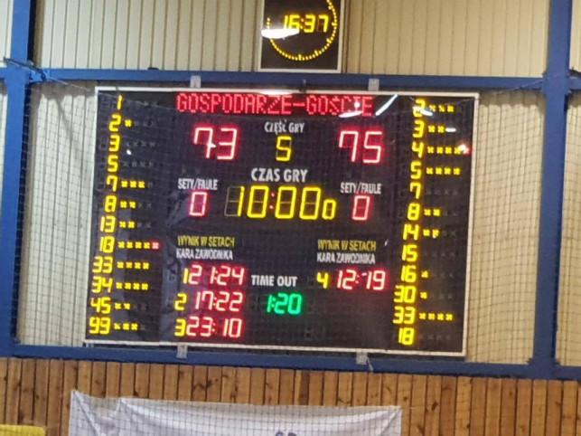 Zwycięstwo koszykarzy KS Kutno - Zdjęcie główne