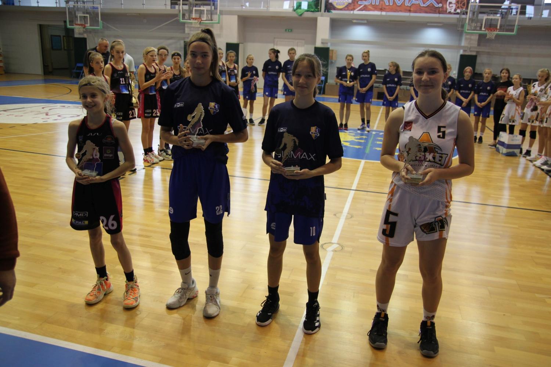 Sukces kutnowskich koszykarek w Sirmax Cup 2021 [ZDJĘCIA] - Zdjęcie główne