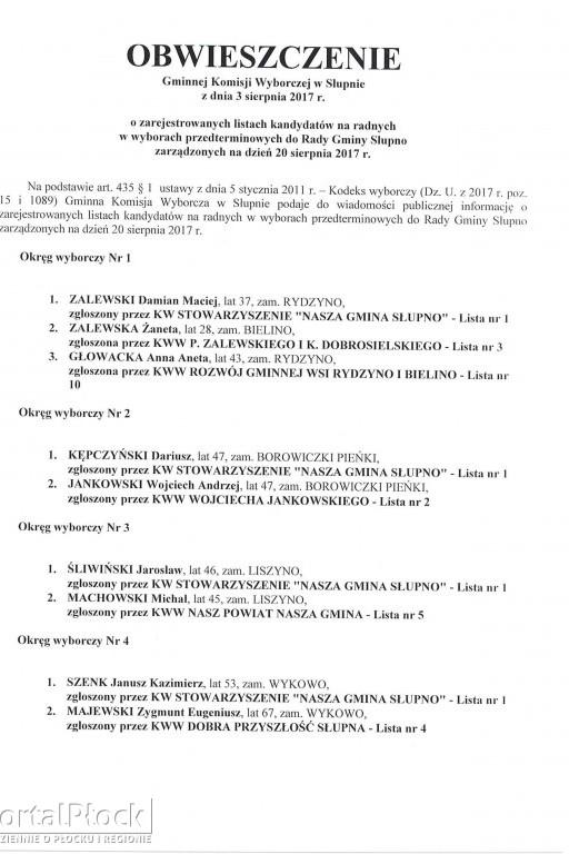 Listy wyborcze do Rady Gminy Słupno - Zdjęcie główne