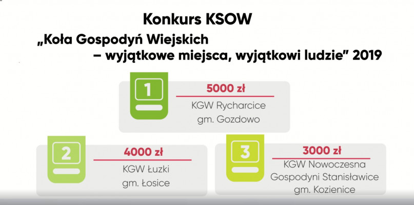Wieści z Mazowsza cz.20 [WIDEO] - Zdjęcie główne