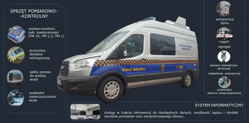 Radna proponuje mobilne laboratoria dla strażników miejskich - Zdjęcie główne