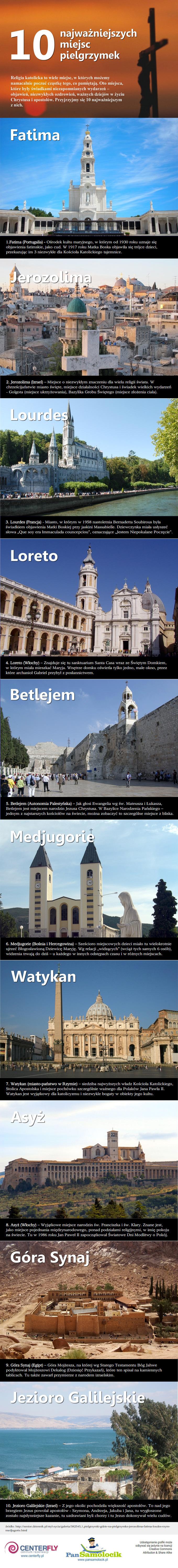 Oto miejsca odwiedzane przez katolików - Zdjęcie główne