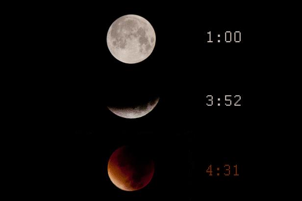 Krwawy supeksiężyc. Widzieliście? - Zdjęcie główne