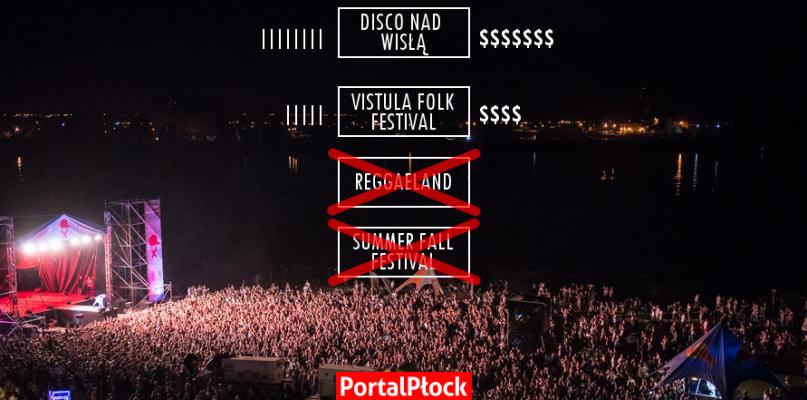Ile miasto wydało w tym roku na letnie festiwale? - Zdjęcie główne