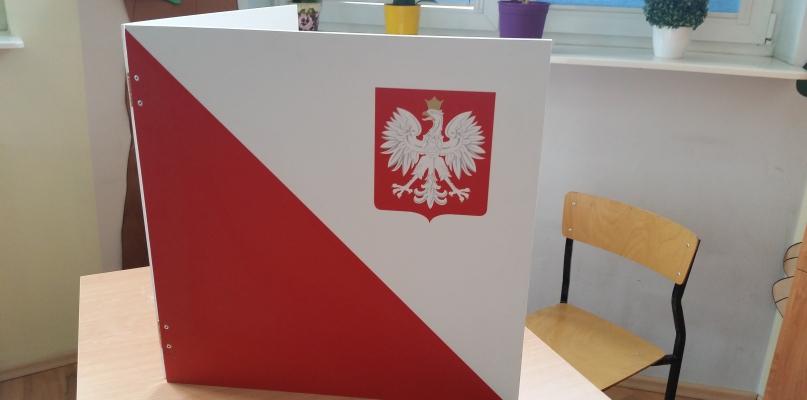 Kamery w lokalach wyborczych, dwukadencyjność dla prezydenta  - Zdjęcie główne