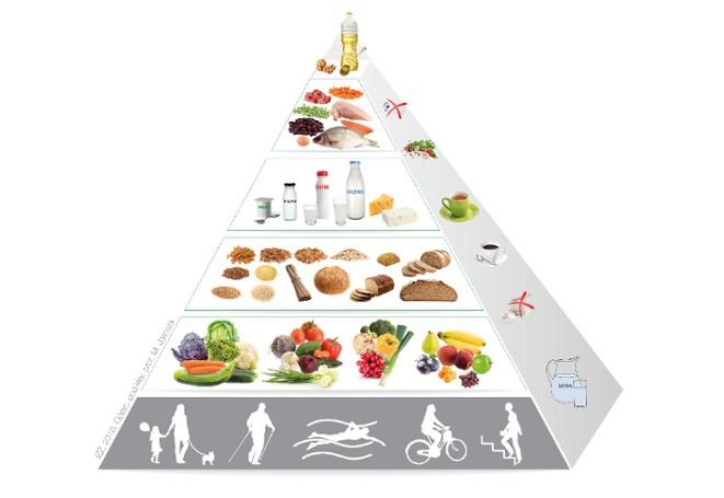 Piramida żywieniowa odejdzie do lamusa. Jak zdrowo jeść? - Zdjęcie główne